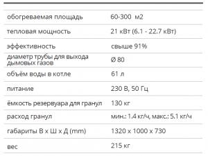 Технические характеристики автоматического пеллетного котла BIODOM 21