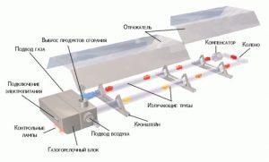 Газовый трубчатый инфракрасный нагреватель