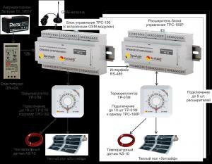 Рисунок 1. Схема электрическая функциональная монтажа компонентов системы