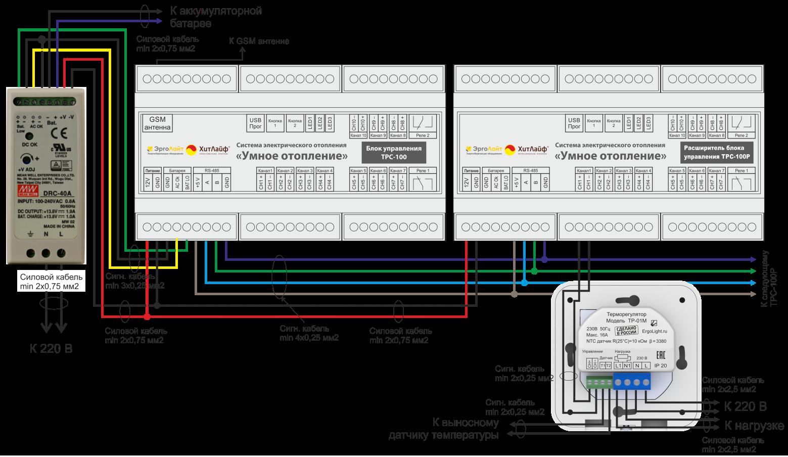 Рисунок 2. Схема электрическая соединений между компонентами системы